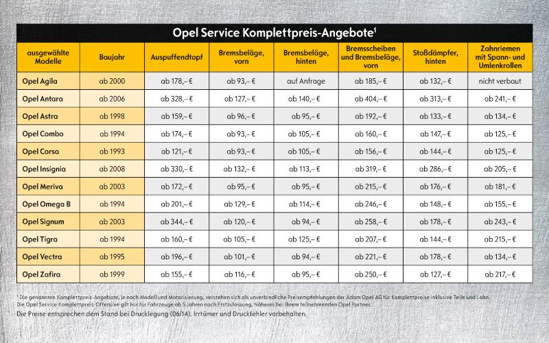 Autohaus Koelmann GmbH | Die Opel Service Komplettpreis-Offensive